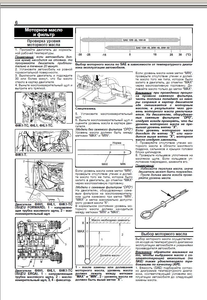 по ремонту двигателя 4hk1