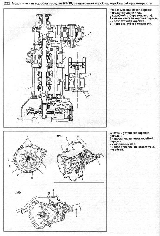 Инструкция по ремонту Киа