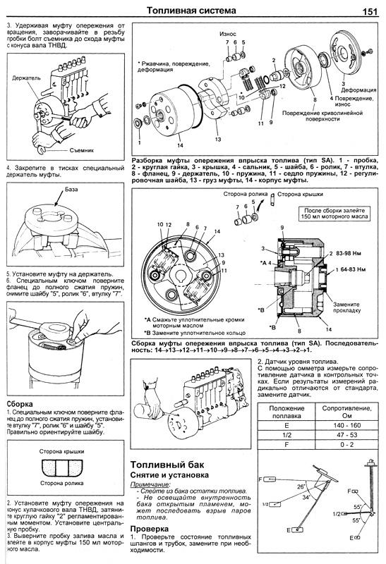 Книга по ремонту Мицубиши Фузо