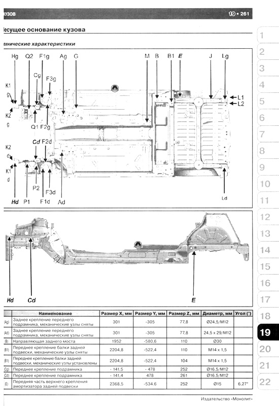 электросхема кенго 2003