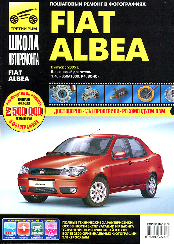 по ремонту Fiat Albea