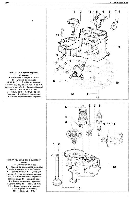 эксплуатации Volkswagen T4