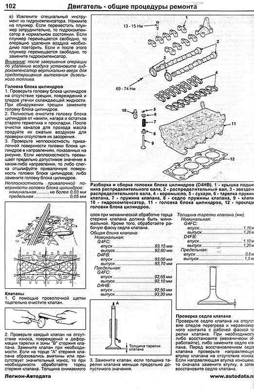 Инструкция по ремонту Kia Soul