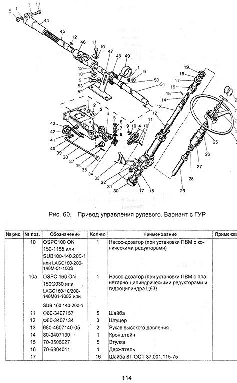 Руководства по эксплуатации тракторов МТЗ