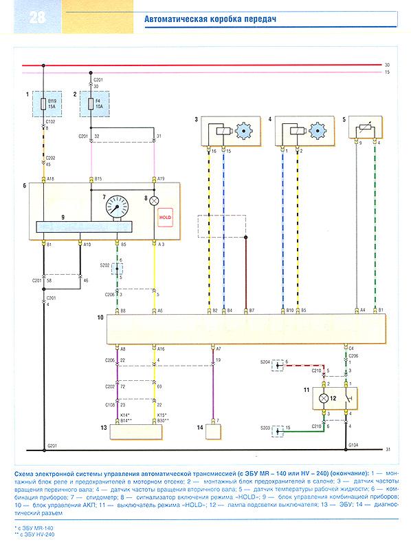 Брошюра Электрическое оборудование Chevrolet Laccetti включает в себя подробные цветные схемы электрооборудования...