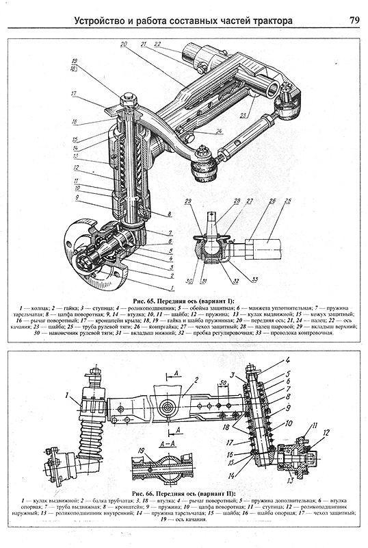 Инструкция по эксплуатации мтз 80