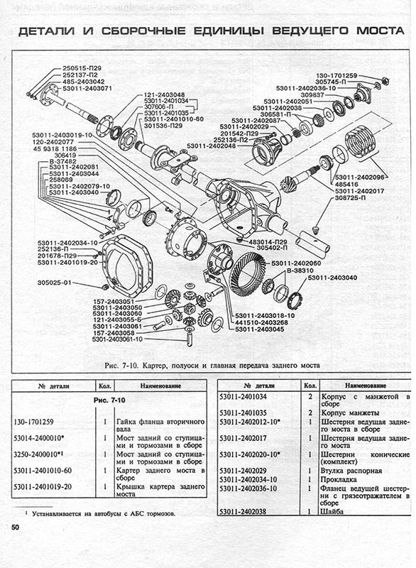 Каталог сборочных единиц ЗИЛ 5301 Бычок