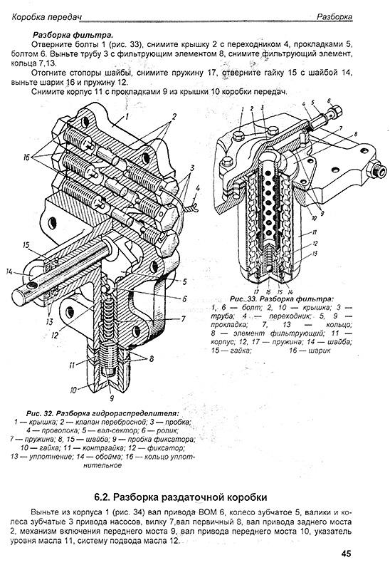 Коробки передач тракторов