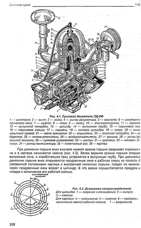 Язык: Русский Тракторы Т -25А.