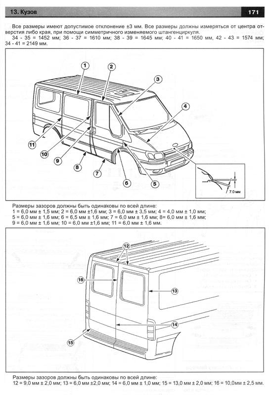 форд транзит инструкция по эксплуатации оригинал читать онлайн