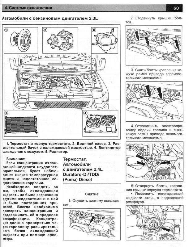 Устройство Форд Транзит
