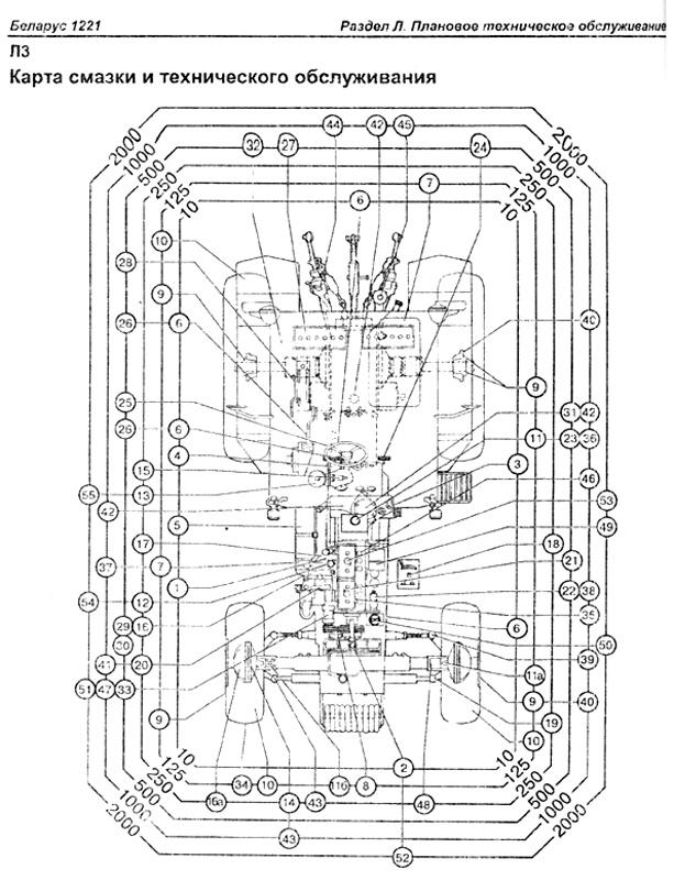 Инструкция По Ремонту Мтз 1221