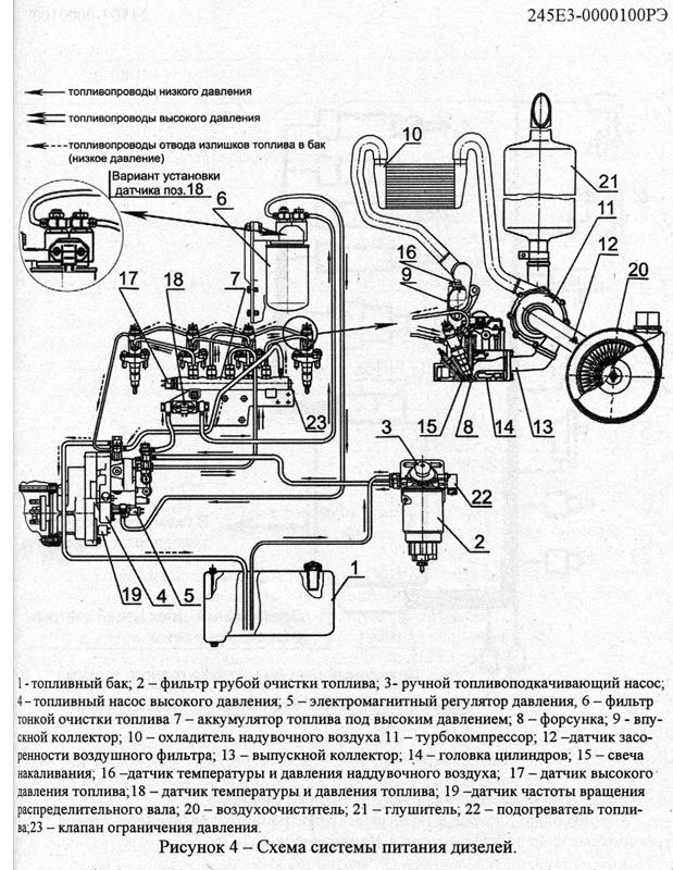 Двигатель Д-245 Сборка Инструкция - фото 3