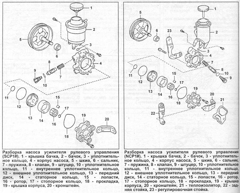 Руководство по ремонту, техническому обслуживанию и эксплуатации, устройство автомобилей Тойота Витц / Платц...