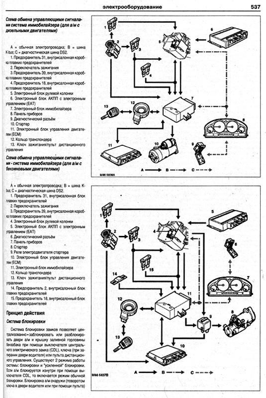 Rover 214 И 414 Руководство По Ремонту И Эксплуатации
