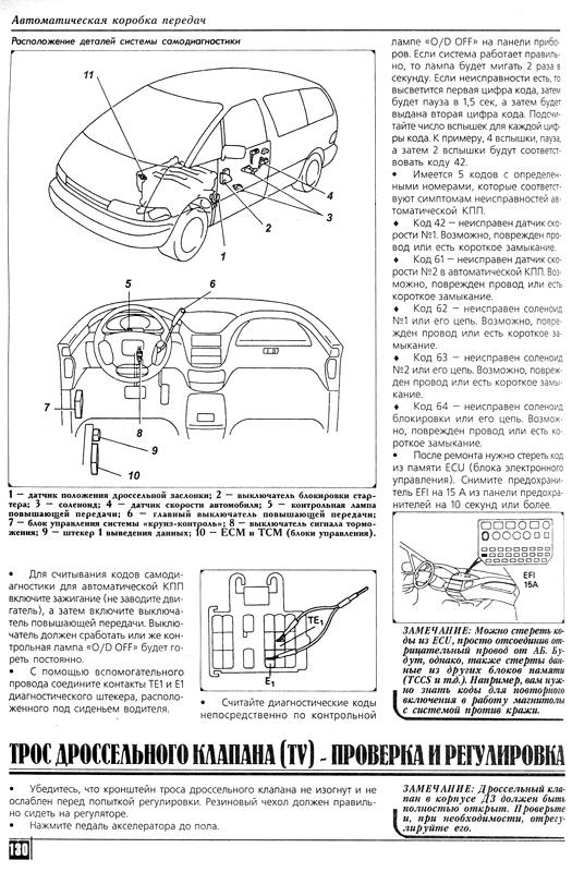 Книга по ремонту Тойота Превия
