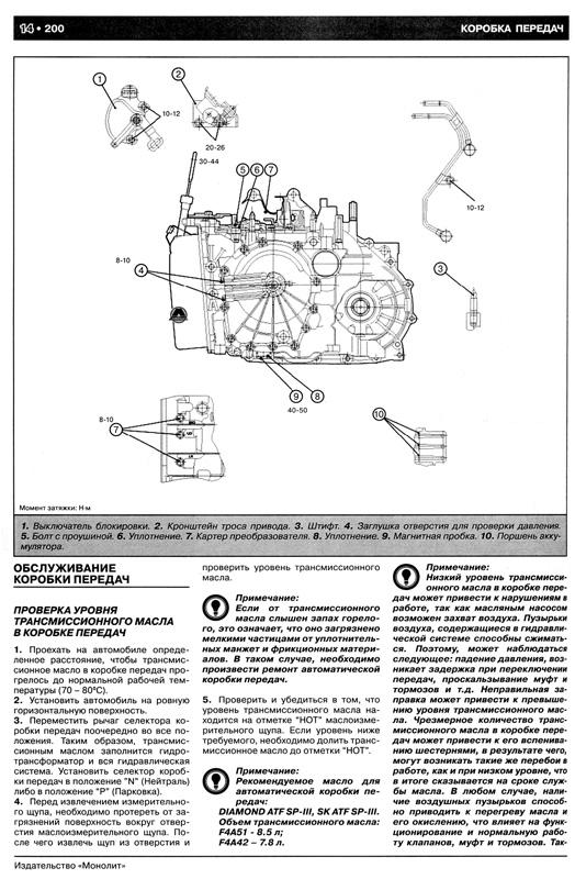 Пособие по ремонту Kia Carens