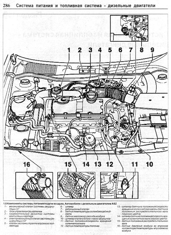 Golf 4 инструкция по эксплуатации