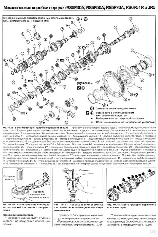 Инструкция По Tv На Nissan Liberty.Doc