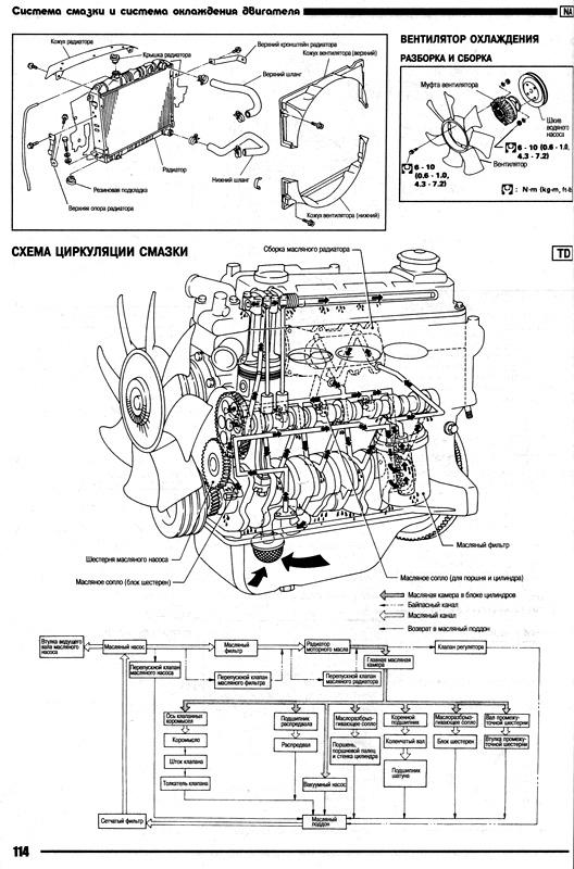скачать руководство по эксплуатации nissan condor diesel