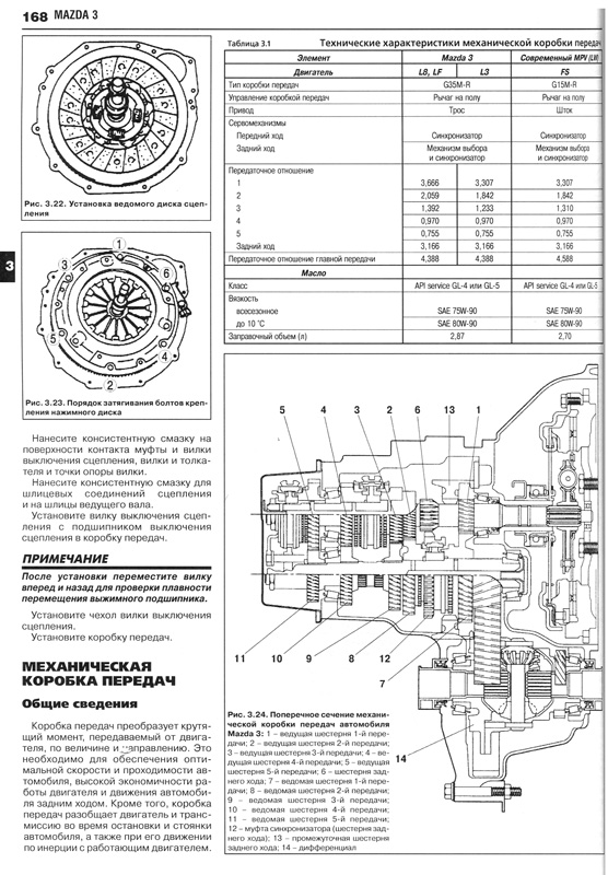 Материал по ремонту Мазда 3