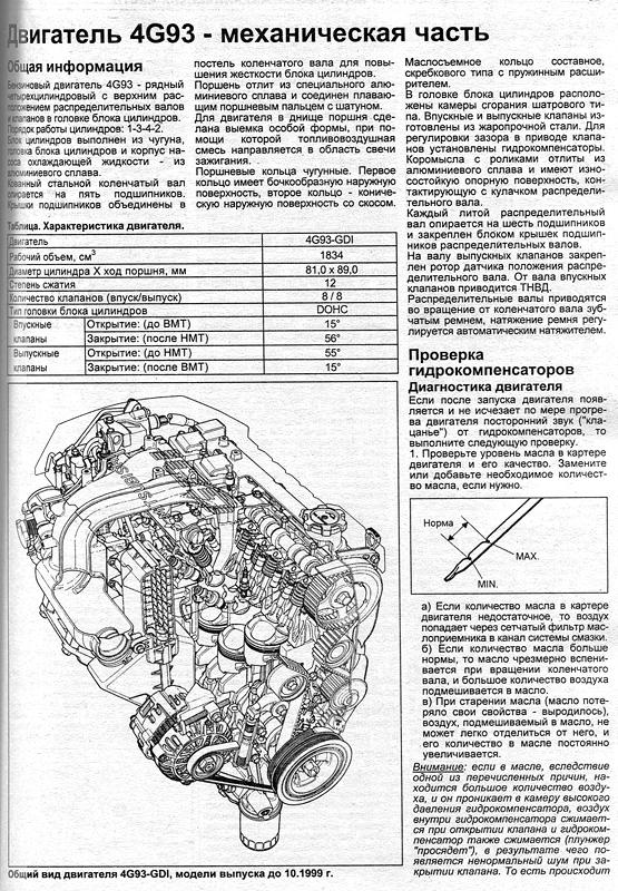 Электросхемы Мицубиси РВР