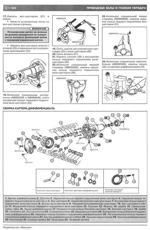 ...Mitsubishi Challenger, включающее также полные данные по устройству Мицубиси Шоган Спорт / Паджеро Спорт / Монтеро...