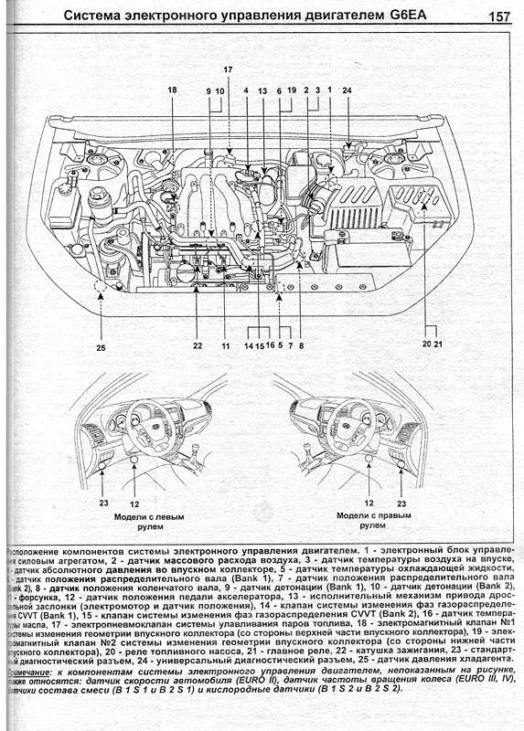 Книга по ремонту Hyundai Santa Fe 2, а также руководство по эксплуатации и техническому обслуживанию...