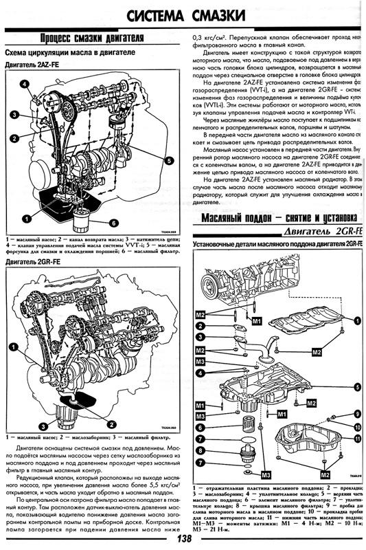 Cd-Диск Toyota Королла 1995-2007 Г.Руководство По Диагностике И Ремонту