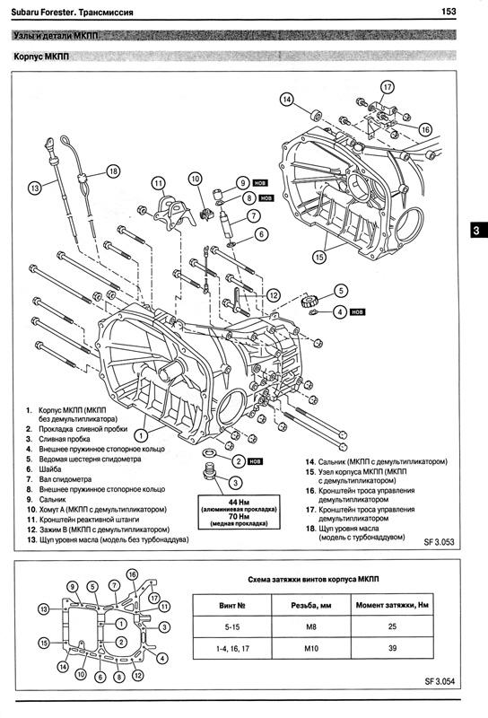 Мануал ремонт субару форестер 2001.