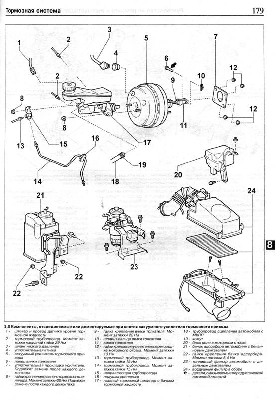 инструкция по эксплуатации ситроен с4 гранд пикассо 2009 на русском
