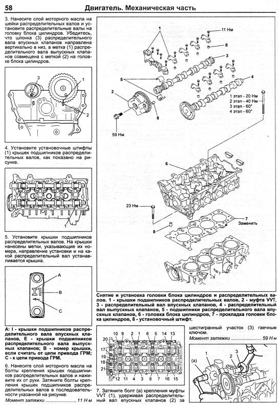 Книга по ремонту Suzuki Aerio