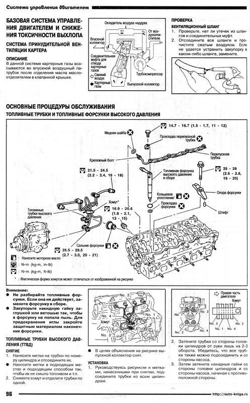 Книга по ремонту Nissan NP300