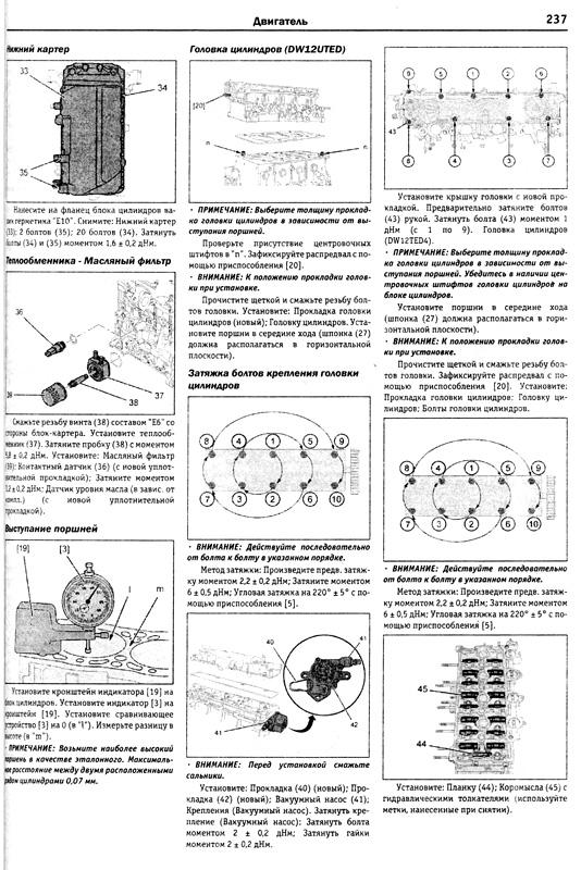 Устройство Ситроен С5