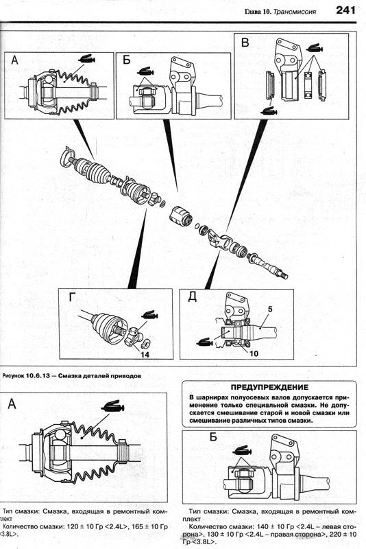 MITSUBISHI ASPIRE / GALANT / LEGNUM 1996-2003 бензин Пособие по - 5 Марта 2014 - Blog - Pintop