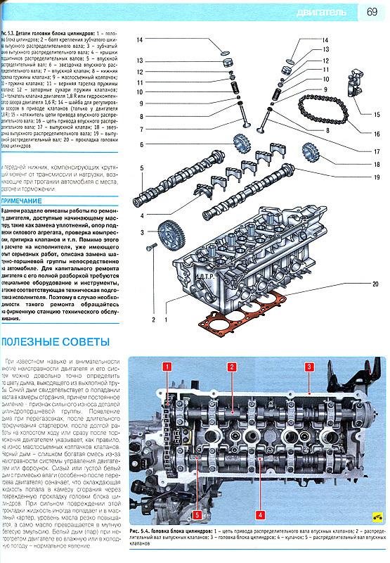 Руководство по ремонту и по эксплуатации Hyundai ix35, автомобиля Хендай Ай Икс 35. .