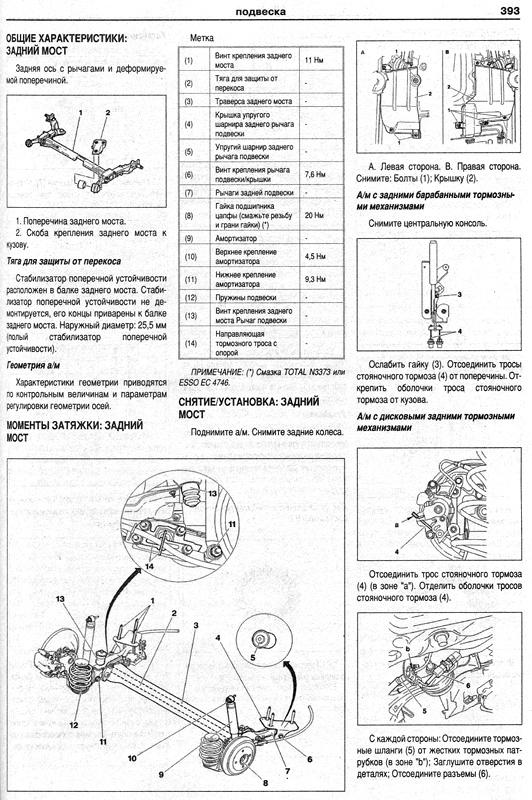 ситроен с3 руководство по ремонту скачать