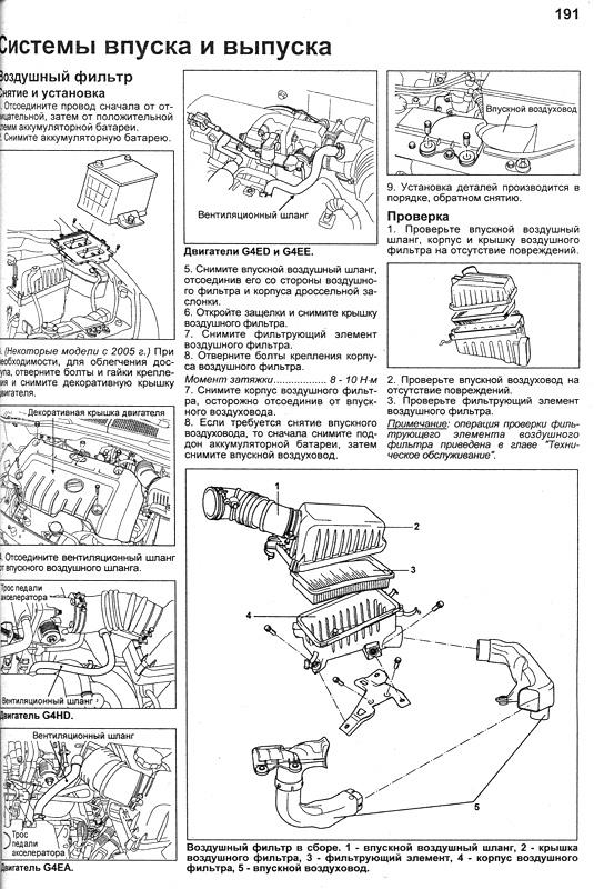 Схемы, инструкции по