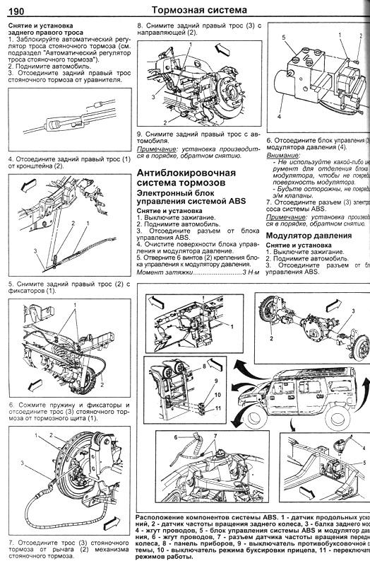 Книга по ремонту Хаммер H2