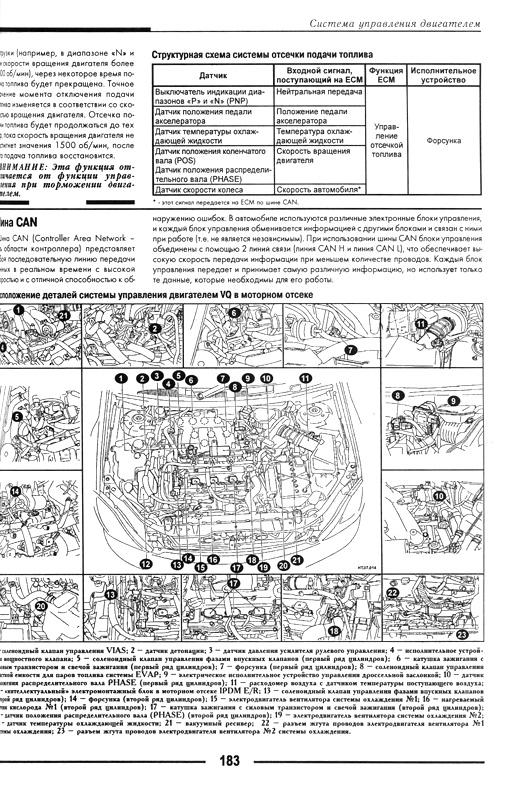 мицубиси паджеро 3 руководство по эксплуатации скачать бесплатно