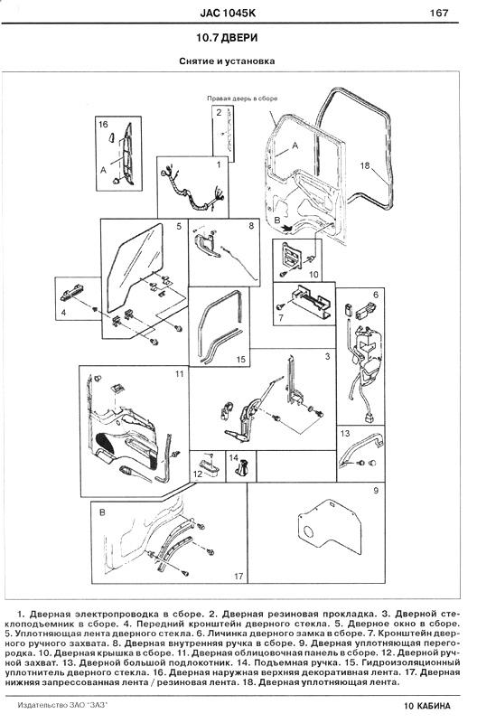 Инструкция по эксплуатации ЯК