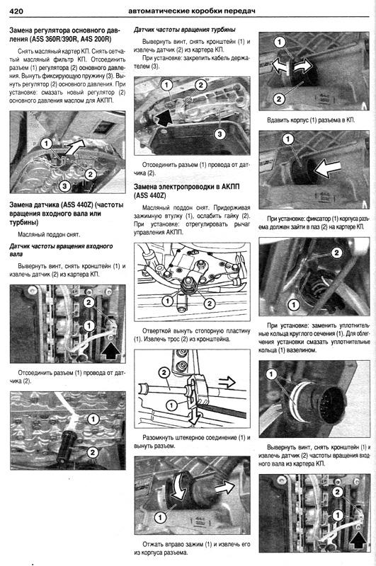 Книга по ремонту BMW - Мобильные игры: скачай и развлекайся