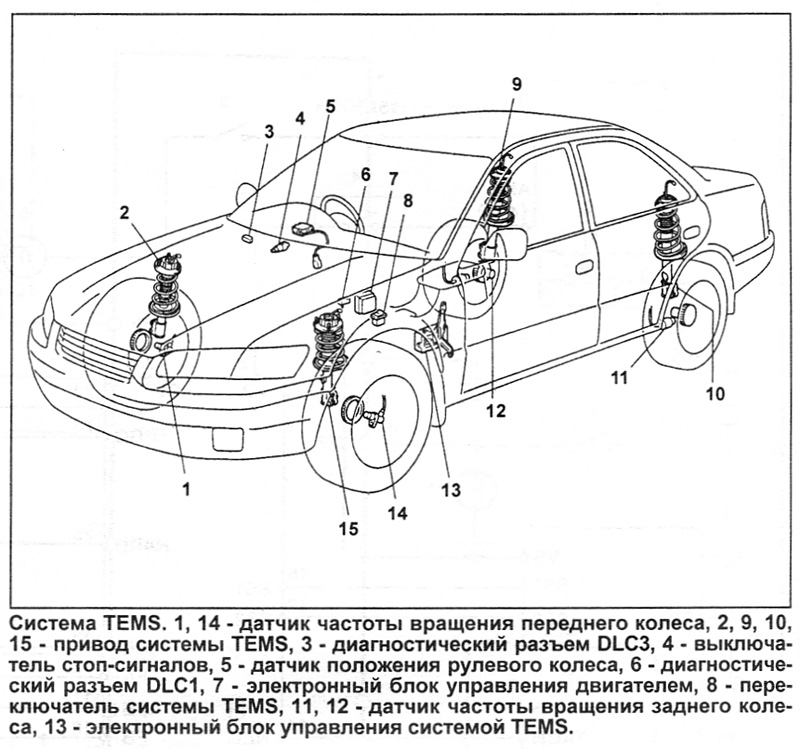 Устройство Toyota Camry Gracia
