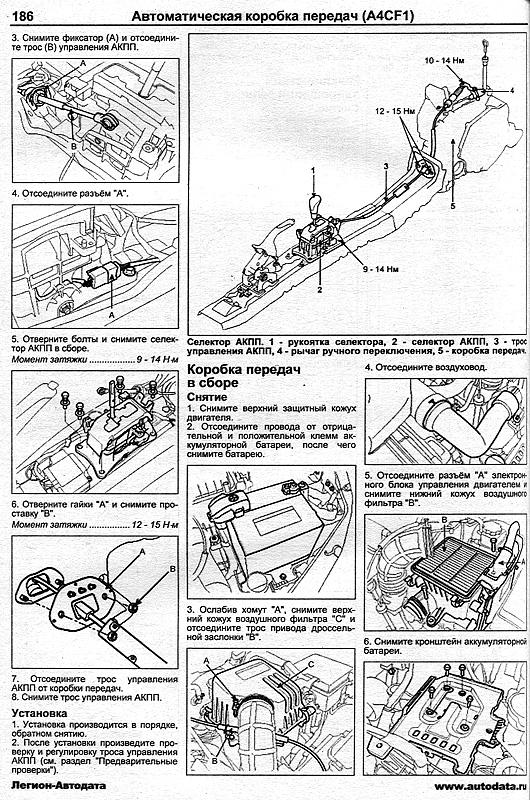 ...обслуживанию машины, а конце книги Вы найдете цветные схемы электрооборудования (электросхемы) Hyundai...