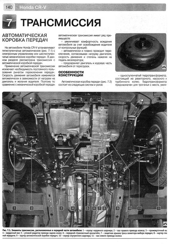 Пособие по ремонту Хонда СРВ