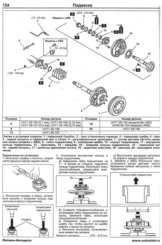 обслуживанию Мазда ВТ-50