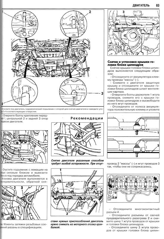 Опель . Opel Omega B