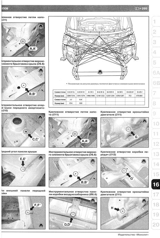 Пособие по ремонту Киа Рио 3