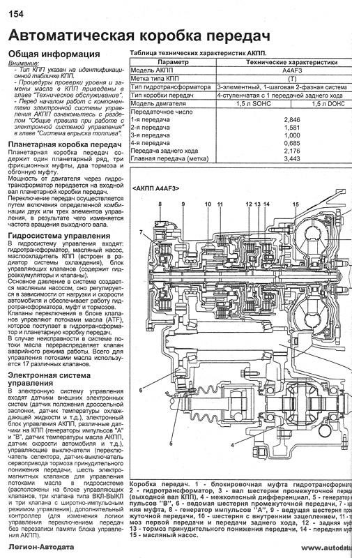 Книга по ремонту Хендай Акцент