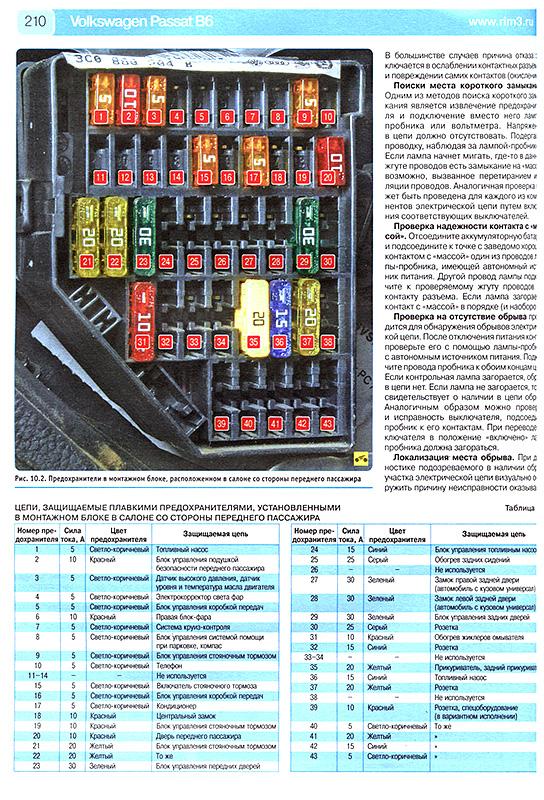 Электрические схемы Фольксаваген Пассат В6.  Содержание книги.